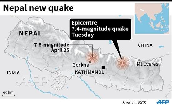 据中国地震台网正式测定,北京时间5月12日15时05分,尼泊尔发生7.5级地震,震源深度10千米。(法新社)
