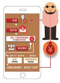微信设赌流程图 制图 杨仕成