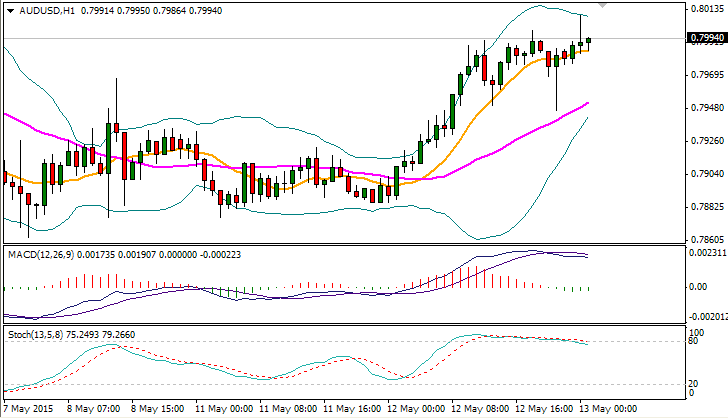 金道环球投资:欧元的逆市反弹还较强烈!