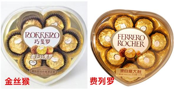 图说:金丝猴和费列罗的巧克力对比 来源:素材来源网络 新民晚报新民网制作