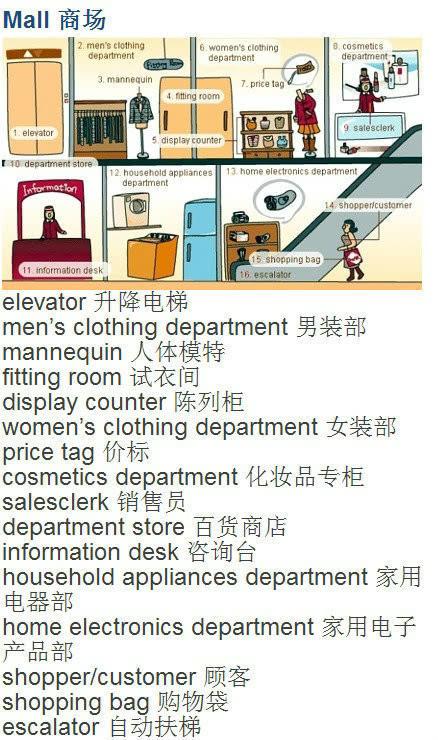 实用生活英语词汇:海淘、出国游、购物必备