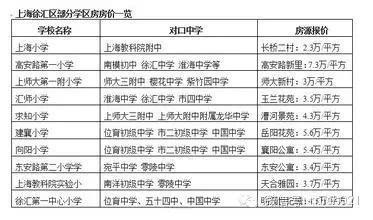 男女真人口咬动态图_上海市人口男女比例