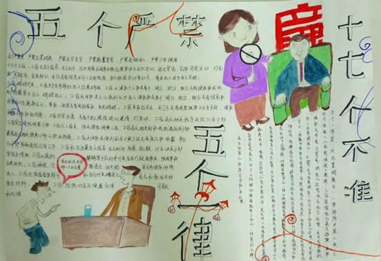 手抄报作品(一)-贵阳护理职业学院和卫管系开展向党代会献礼系列图片