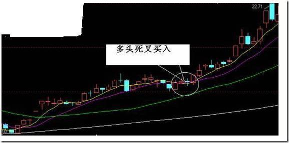 资深操盘顺手泄露的短线买进入法!(图松)-中国远洋
