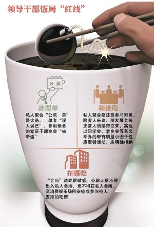 近段时间以来,不少领导干部因大吃大喝问题而被点名、处分,吉林省、河南省及杭州市等多地纪委亦就领导干部饭局问题发提示、打招呼,一时引起社会热议。
