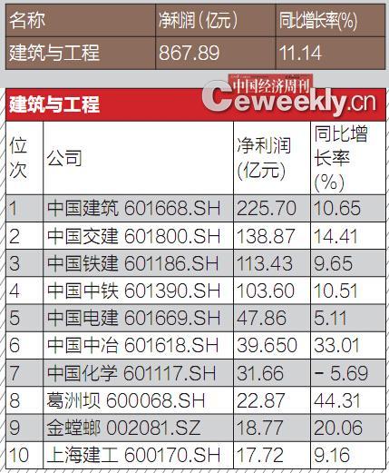 A股最会赚钱公司榜:锦龙股份销售净利率超1166%