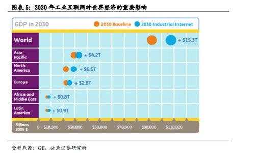 2016年中国gdp_2016年中国gdp增长图_2025年中国gdp