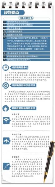 """经李克强总理签批,国务院日前印发《中国制造2025》,部署全面推进实施制造强国战略。这是我国实施制造强国战略第一个十年的行动纲领。根据规划,通过""""三步走""""实现制造强国的战略目标,其中第一步,即到2025年迈入制造强国行列。""""智能制造""""被定位为中国制造的主攻方向。"""