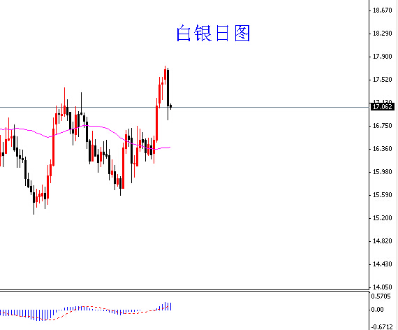 FXBTG金融集团:科尔讲话致欧元、黄金狂泻 油价跌超3%