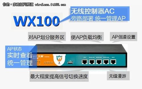 WA2210N是一款吸顶式胖瘦一体AP,其是艾泰科技专为广场、咖啡厅、会所等休闲娱乐场而设计的Wi-Fi接入点,其内置2根定向天线,支持802.11n标准,采用2X2MIMO技术,无线传输速率可达300Mbps,并提供1个千兆、一个百兆自适应RJ-45口,且均支持POE受电。WA2210N