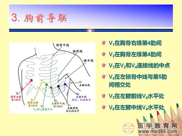 【ecg】心电图导联的连接方法
