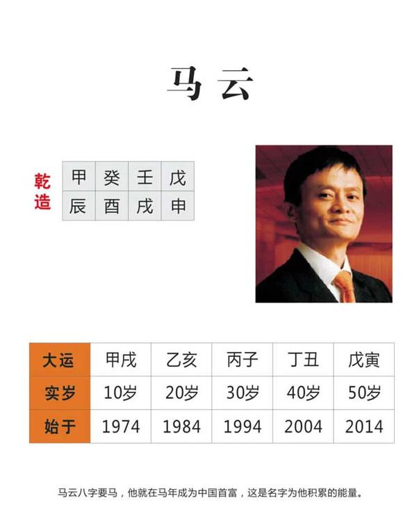 姓名八字吉凶�9b!��b_【易学大师曾梓豪解读——解读马云姓名】