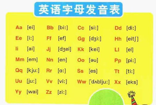 吧�:ad��k����f�x�_小学英语--辅音读法大汇总!留着给孩子学吧