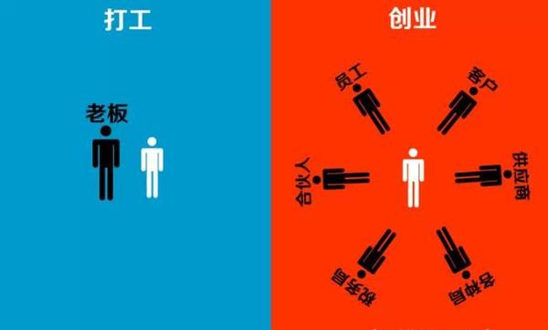 「漫画人性」打工与v漫画的a漫画区别…日本h耽美漫画图片