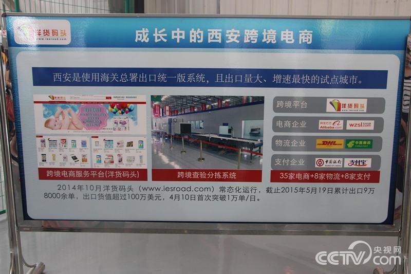 """洋货船埠是西安港出力打造的一张""""网上丝绸之路""""的新咭片"""