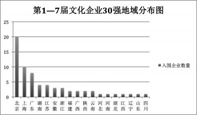 新常态下文明工业的坐标(1)