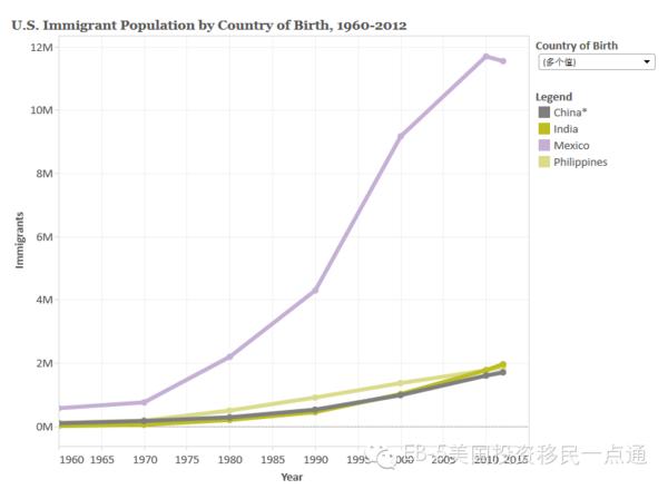中国人口老龄化_2012年中国大陆人口