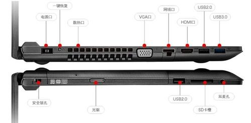 一应俱全的丰富接口,让小新FX轻松应对多种需求,办公、娱乐两不误。机身轻薄,厚度仅24.8mm,含电源适配器重量仅为2.1kg,携带非常方便。