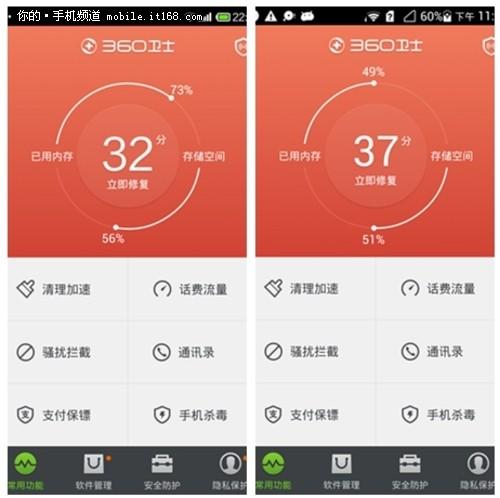 左/右两图分别为同负载下1GB/2GB运行内存手机的内存占用情况