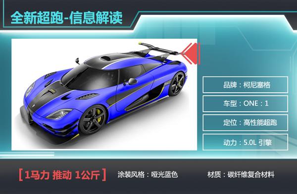 柯尼塞格推全新超跑竞争帕加尼风神_广东快乐十分历史开奖