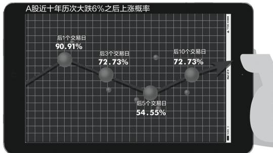 新华社挺A股:中期牛市格式稳定