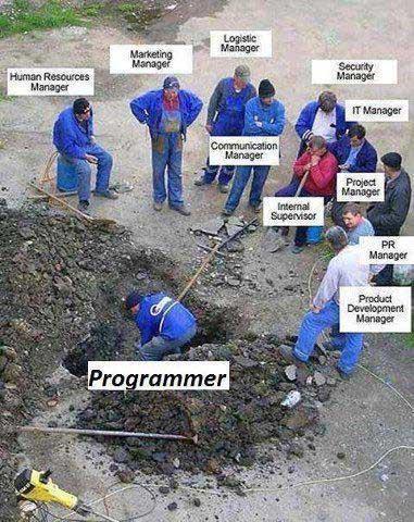 有一张很著名的漫画,一堆人各种姿势围观着一个人挖坑施工,那个挖坑的图片