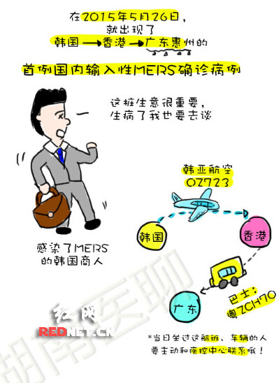 湖南医学生手绘漫画:让你1分钟看懂mers病毒