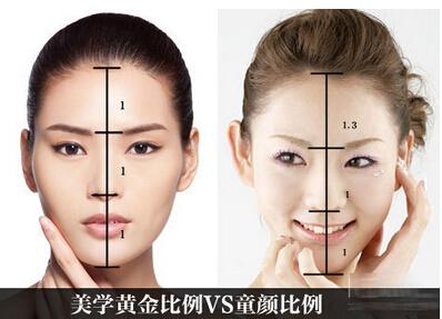 """面部美学标准:什么样的脸可以称得上""""美貌"""""""