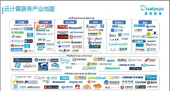 多屏时代迎变革,移动互联企业应用成蓝海
