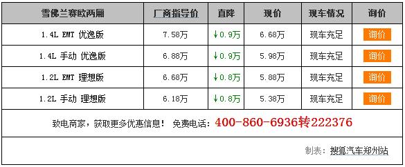 【郑州】雪佛兰赛欧两厢报价9000元