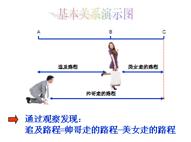 2015年青海招教v年级年级易错点-数学应用题数学小学上海小学六图片