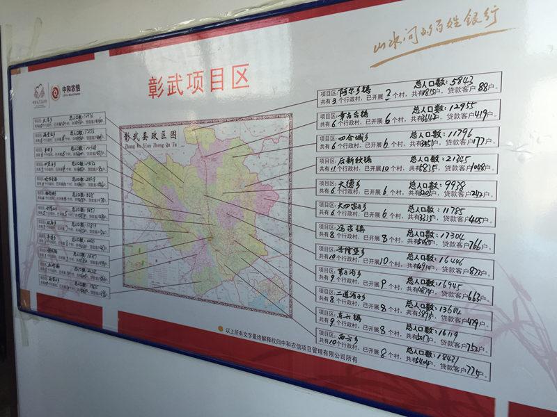 在彰武县庄家自主效劳中心上的走廊上,显现的彰武县告贷庄家总数为11915户