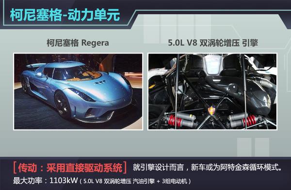 柯尼塞格将推混动跑车动力超帕加尼100%_快乐十分精确公式