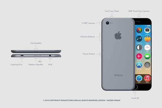 iphone7外观和参数曝光,尺寸是亮点|iphone7外