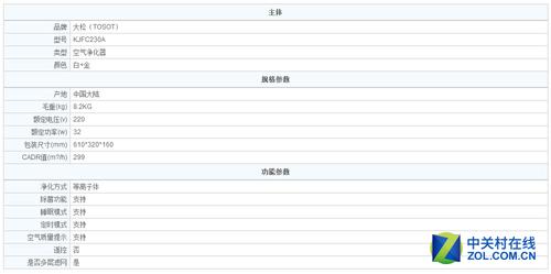 大松KJF230A净化器详细信息