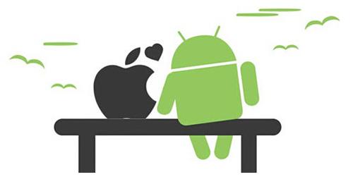 图1:同步助手向iOS安卓领域齐发力