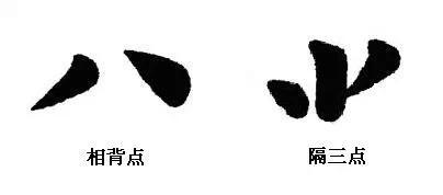 艺术正文2三点水:用作左偏旁.