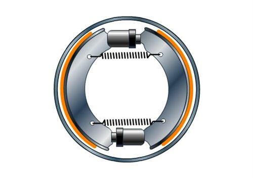 利润或安全鼓式制动器模型库存