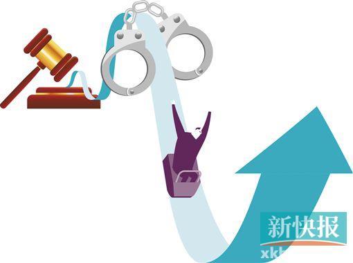 广州中院以究竟不清、依据不足为由,撤消对原告的刑事裁决