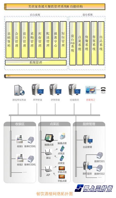 美世家客房管理系统_报表管理系统技术特点_报表管理系统的特点_微信公众号文章