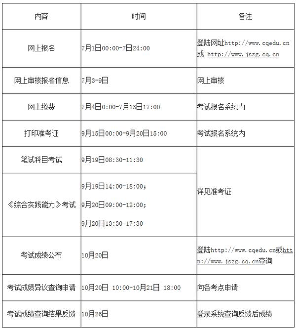 重庆市2015下半年教师资格考试时间安排-搜狐