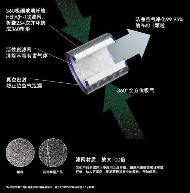 夏季防霾神器 8款高性能空气净化器推荐