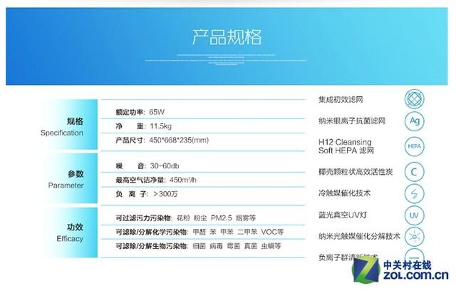 春节享健康空气 8款高效空气净化器推荐