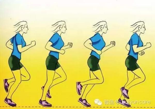 漫画跑步姿势图片_正确的跑步姿势图片