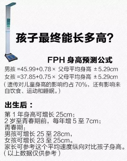 孩子最终能长多高?快来看FPH身高预测公式!
