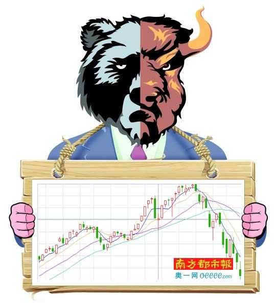 股市场外配资是什么意思 广东:一成受访股民融资炒股 半数已减仓