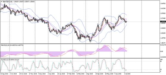 欧元:市场避险情绪限制汇价反弹,关注缺口回补状况