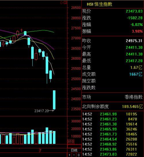 收评:沪指险守3500创业板收红 股指期货三大合约全线跌停
