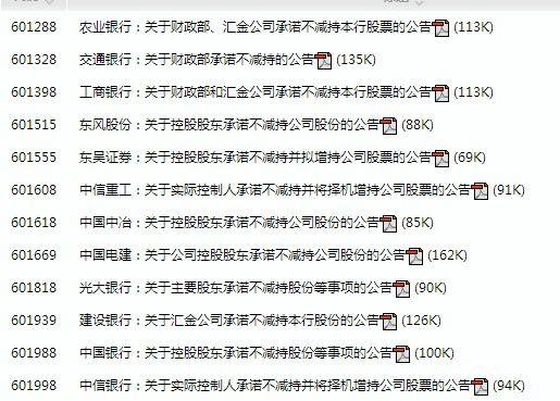 中石化等央企出场!292家公司布告增持,海通证券巨资回购
