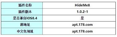 处女座、强迫症对角标深恶痛绝,每每出现红色更新提示,不把它干掉绝不罢休。眼不见心不烦,HideMe8插件正好能帮用户把角标隐藏起来。